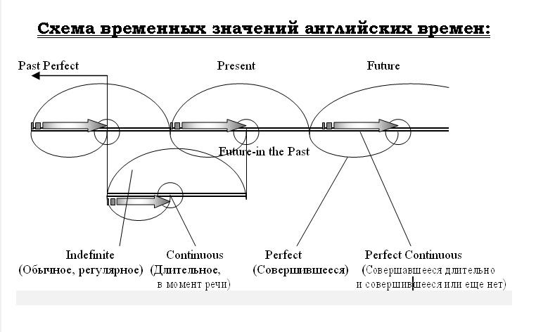 Таблицы и схемы - Каталог